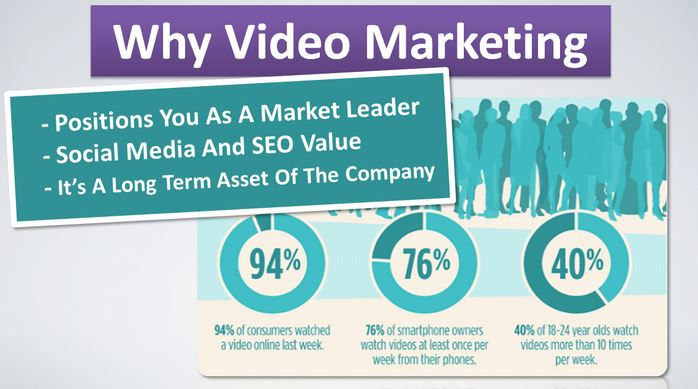 San Diego Video SEO services