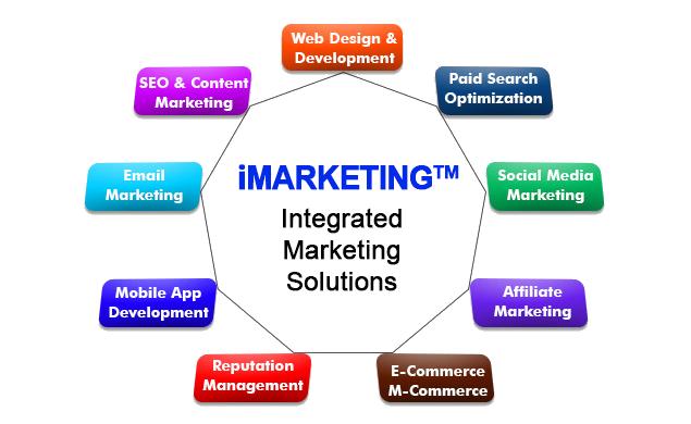 Internet Marketing Strategies For Beginners