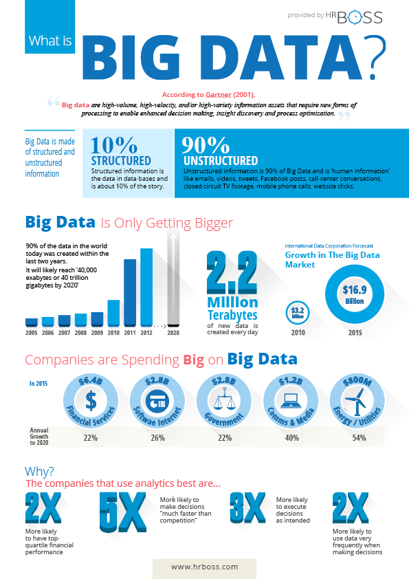big data for marketing pdf