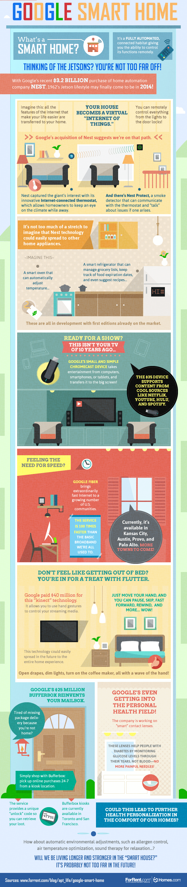 smart-home-iot-infographics