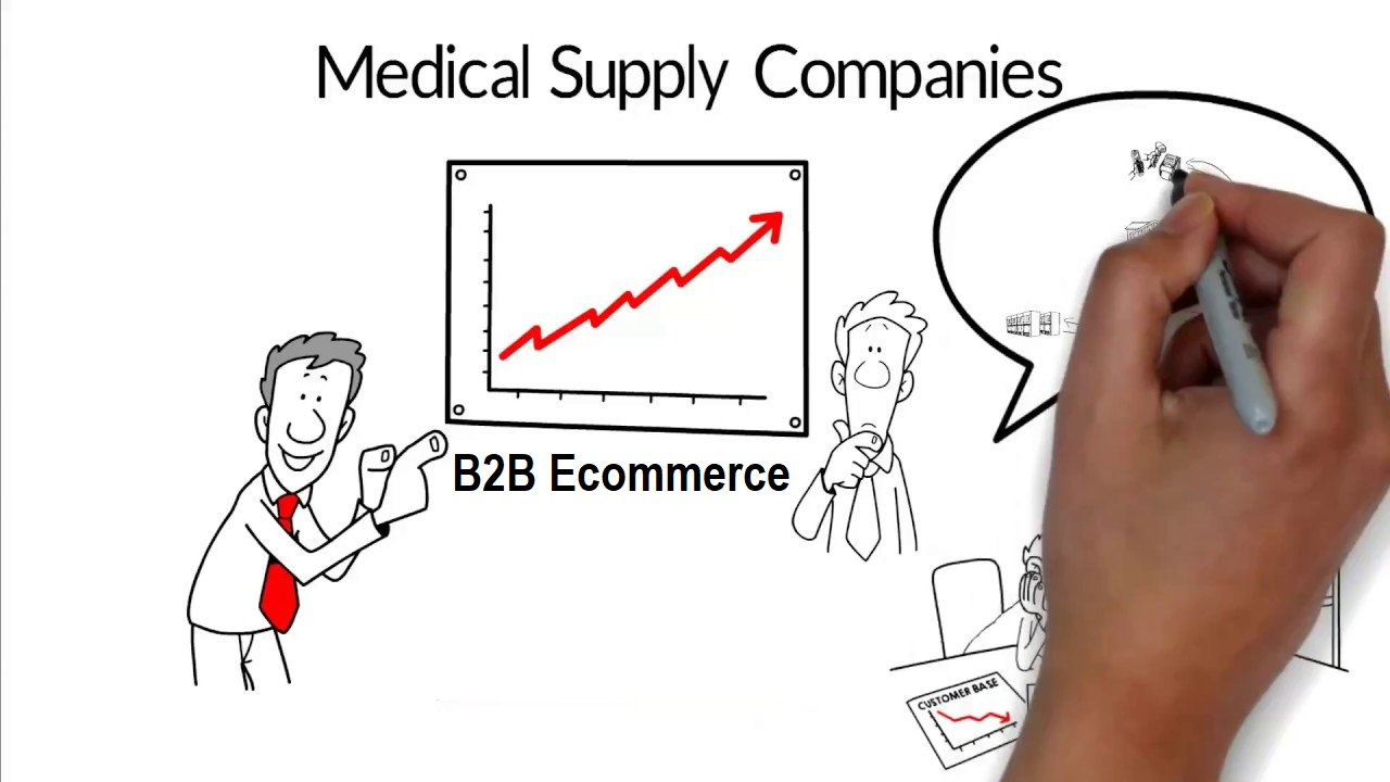 Why B2B Ecommerce is Perfect For Medical Supplies
